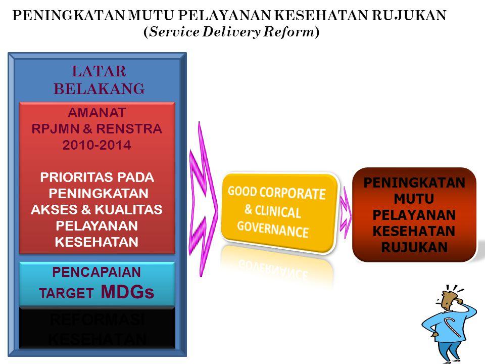 PENINGKATAN MUTU PELAYANAN KESEHATAN RUJUKAN PENCAPAIAN TARGET MDGs REFORMASI KESEHATAN LATAR BELAKANG AMANAT RPJMN & RENSTRA 2010-2014 PRIORITAS PADA PENINGKATAN AKSES & KUALITAS PELAYANAN KESEHATAN AMANAT RPJMN & RENSTRA 2010-2014 PRIORITAS PADA PENINGKATAN AKSES & KUALITAS PELAYANAN KESEHATAN PENINGKATAN MUTU PELAYANAN KESEHATAN RUJUKAN ( Service Delivery Reform )