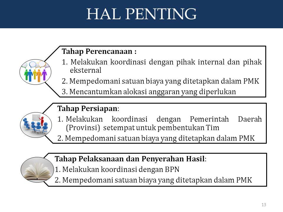 H. HAL-HAL PENTING YANG HARUS DIPERHATIKAN Tahap Perencanaan : 1. Melakukan koordinasi dengan pihak internal dan pihak eksternal 2. Mempedomani satuan