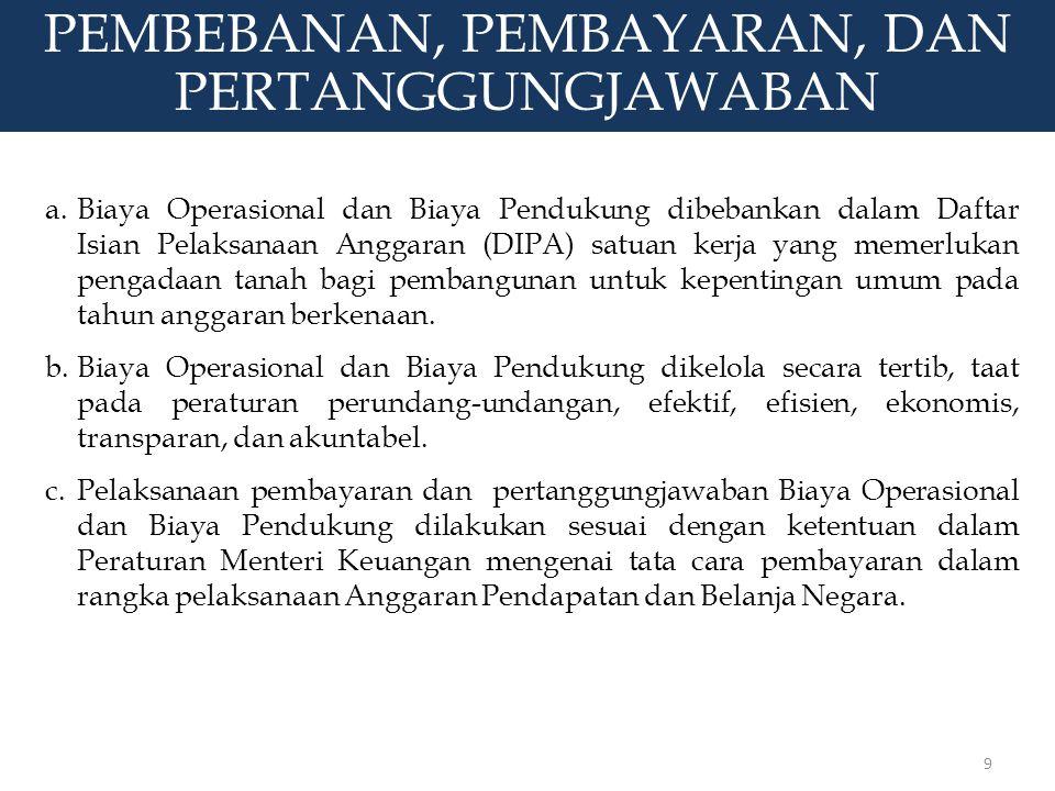 a.Biaya Operasional dan Biaya Pendukung dibebankan dalam Daftar Isian Pelaksanaan Anggaran (DIPA) satuan kerja yang memerlukan pengadaan tanah bagi pe