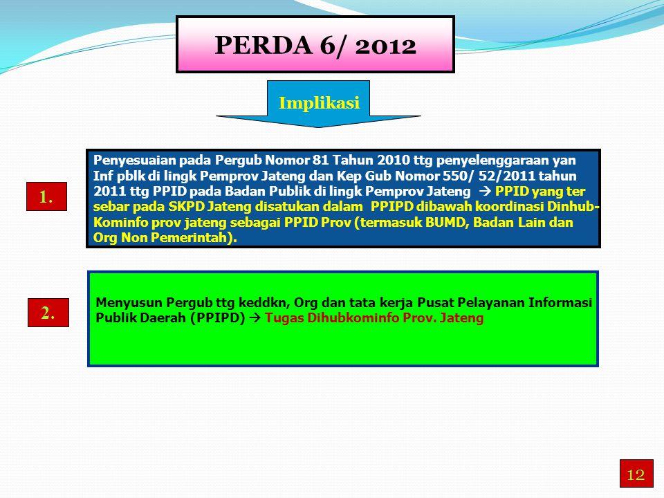 PERDA 6/ 2012 Penyesuaian pada Pergub Nomor 81 Tahun 2010 ttg penyelenggaraan yan Inf pblk di lingk Pemprov Jateng dan Kep Gub Nomor 550/ 52/2011 tahu