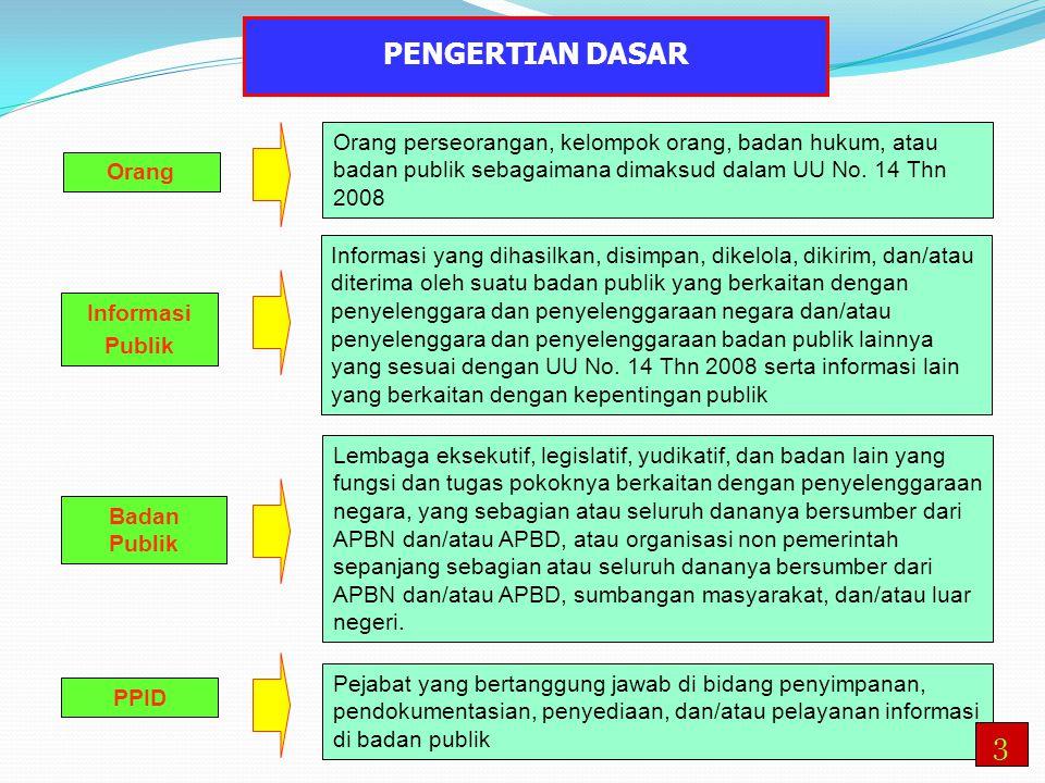 PENGERTIAN DASAR Informasi Publik Informasi yang dihasilkan, disimpan, dikelola, dikirim, dan/atau diterima oleh suatu badan publik yang berkaitan den