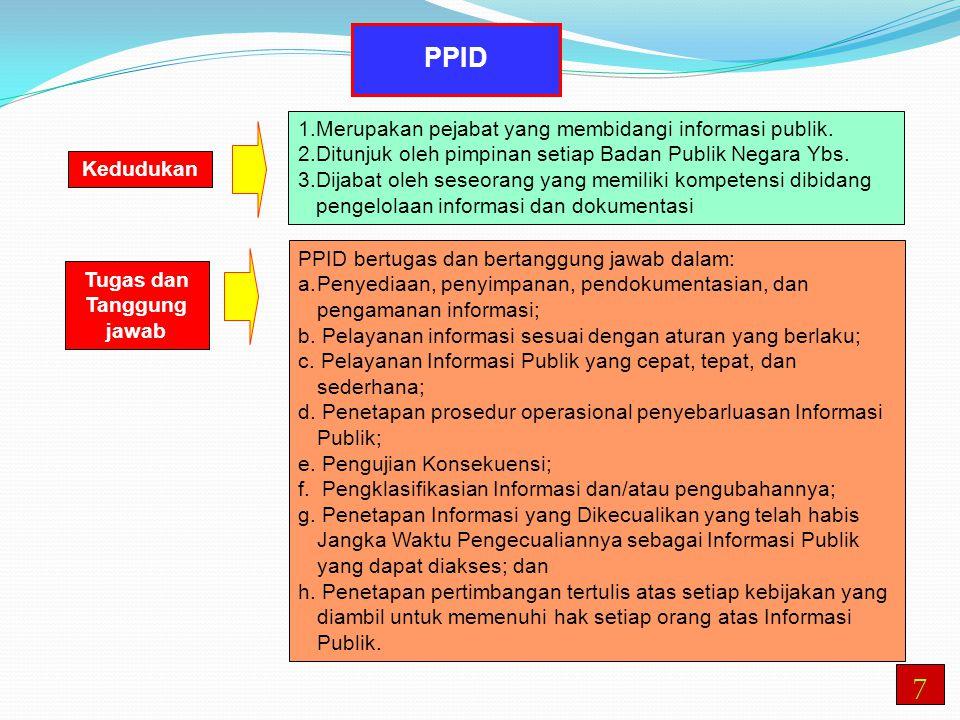 PPID 1.Merupakan pejabat yang membidangi informasi publik. 2.Ditunjuk oleh pimpinan setiap Badan Publik Negara Ybs. 3.Dijabat oleh seseorang yang memi