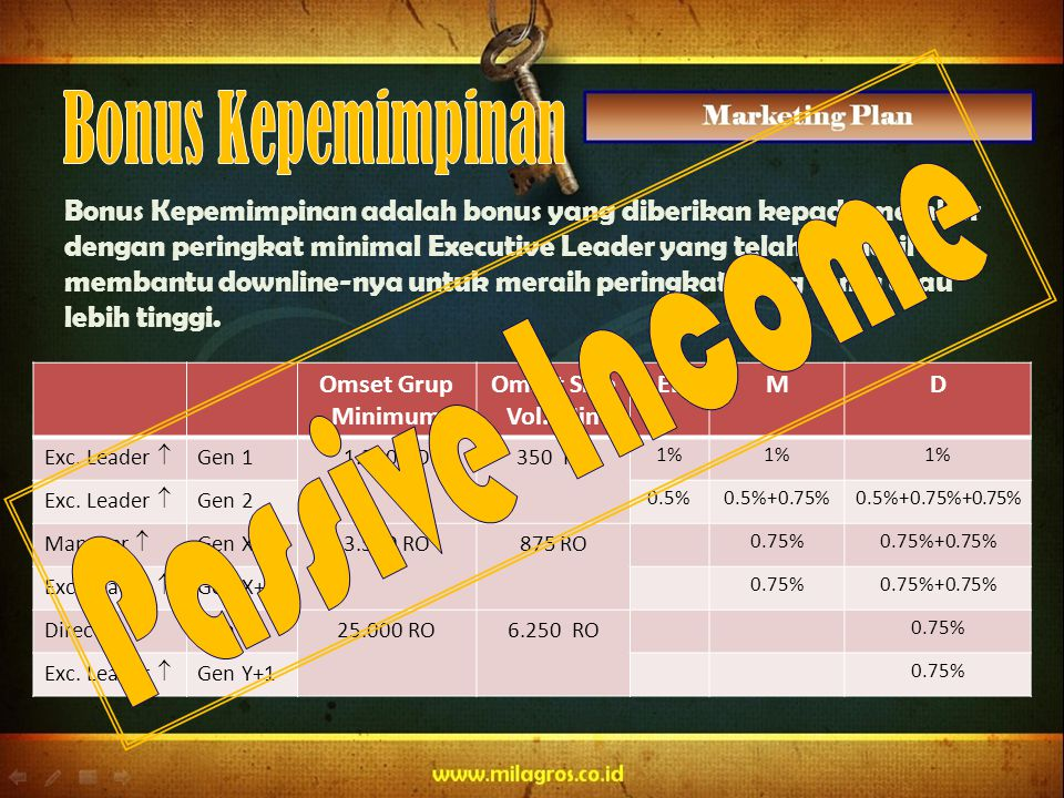 Bonus Kepemimpinan adalah bonus yang diberikan kepada member dengan peringkat minimal Executive Leader yang telah berhasil membantu downline-nya untuk