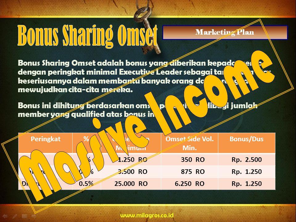 Bonus Sharing Omset adalah bonus yang diberikan kepada member dengan peringkat minimal Executive Leader sebagai tanda jasa atas keseriusannya dalam me