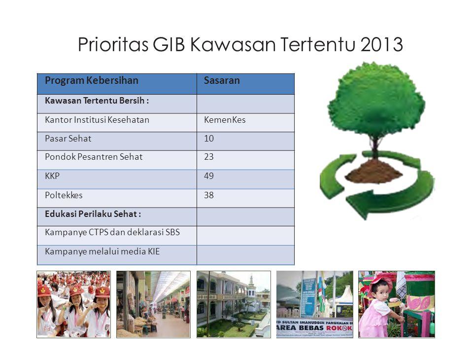 Prioritas GIB Kawasan Tertentu 2013 Program KebersihanSasaran Kawasan Tertentu Bersih : Kantor Institusi KesehatanKemenKes Pasar Sehat10 Pondok Pesant