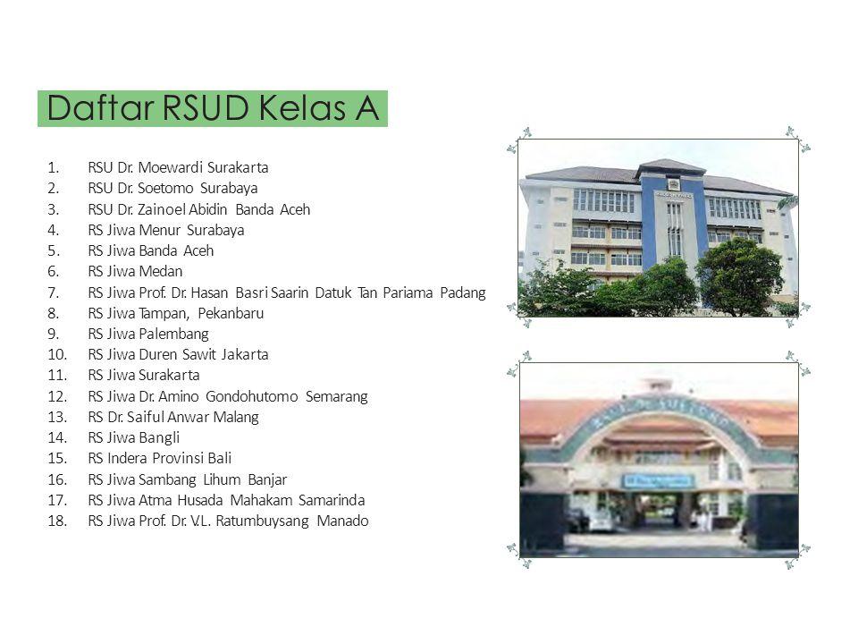 Daftar RSUD Kelas A 1.RSU Dr. Moewardi Surakarta 2.RSU Dr. Soetomo Surabaya 3.RSU Dr. Zainoel Abidin Banda Aceh 4.RS Jiwa Menur Surabaya 5.RS Jiwa Ban