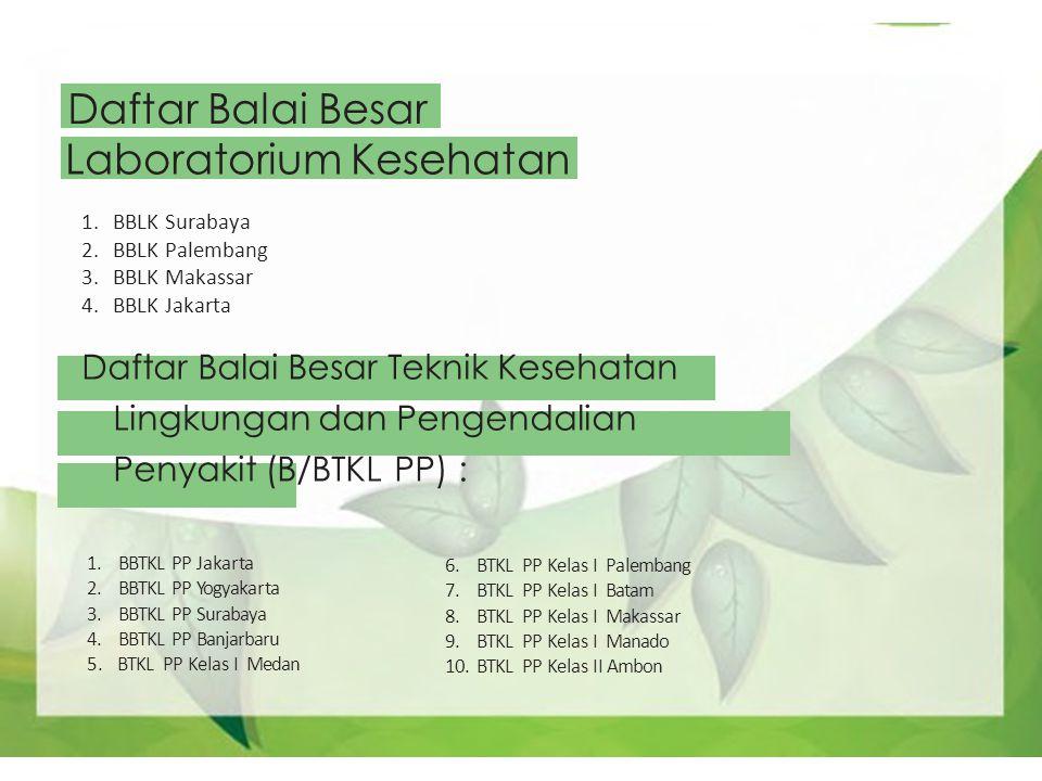 Daftar Balai Besar 1.BBLK Surabaya 2.BBLK Palembang 3.BBLK Makassar 4.BBLK Jakarta Daftar Balai Besar Teknik Kesehatan Lingkungan dan Pengendalian Pen