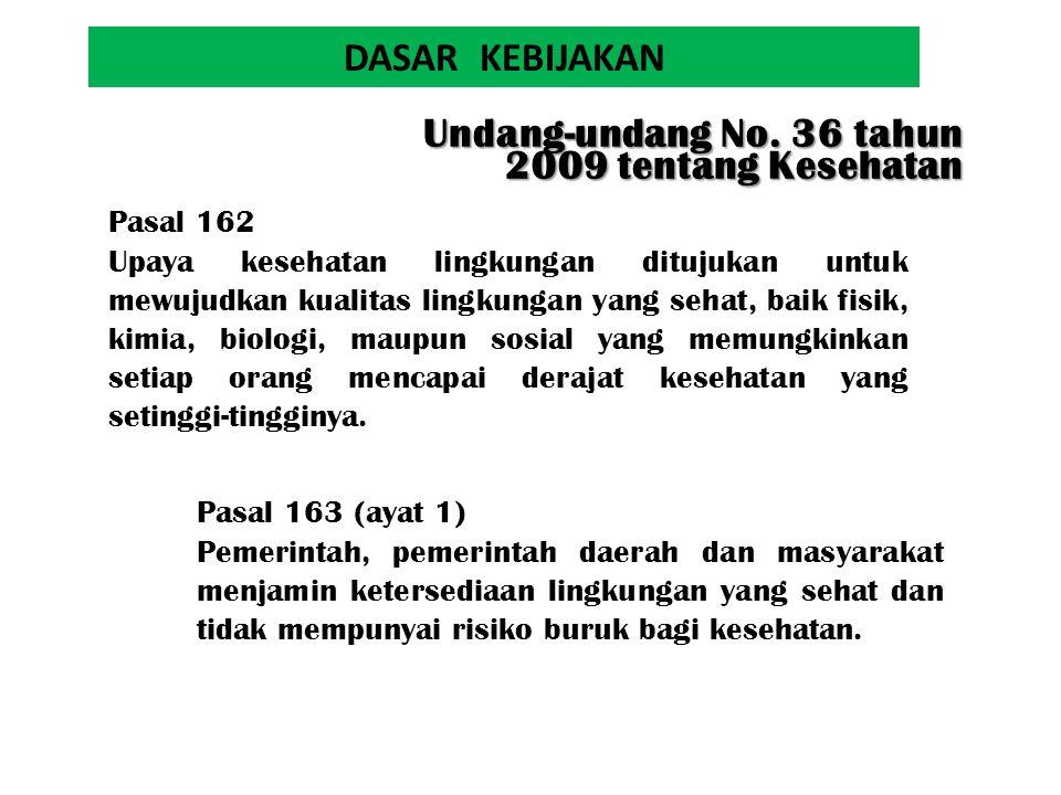 Pasal 163 (ayat 3) Lingkungan sehat berarti bebas dari unsur-unsur yang menimbulkan gangguan kesehatan, antara lain: a.limbah cair; b.limbah padat; c.limbah gas; d.Sampah yang tidak diproses sesuai dengan persyaratan yang ditetapkan pemerintah; e.binatang pembawa penyakit; f.zat kimia yang berbahaya; g.kebisingan yang melebihi ambang batas; h.radiasi sinar pengion dan non pengion; i.air yang tercemar; j.udara yang tercemar; dan k.makanan yang terkontaminasi Undang-undang No.