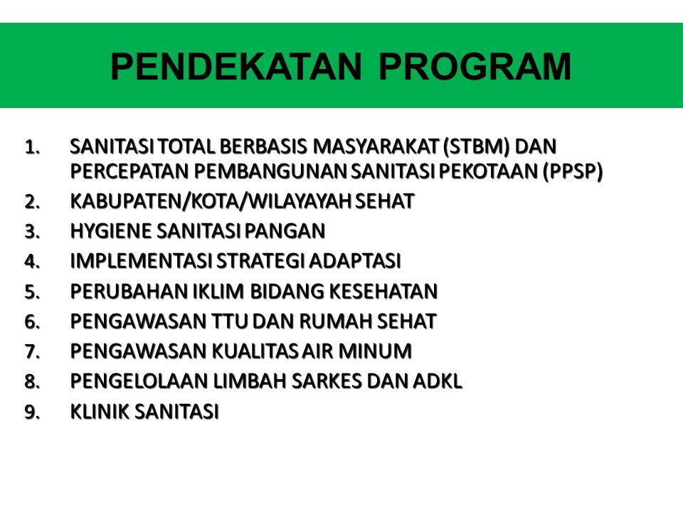 PENDEKATAN PROGRAM 1. SANITASI TOTAL BERBASIS MASYARAKAT (STBM) DAN PERCEPATAN PEMBANGUNAN SANITASI PEKOTAAN (PPSP) 2. KABUPATEN/KOTA/WILAYAYAH SEHAT