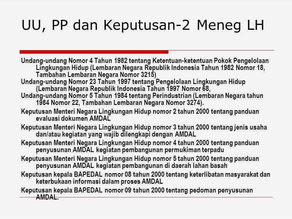 UU, PP dan Keputusan-2 Meneg LH Undang-undang Nomor 4 Tahun 1982 tentang Ketentuan-ketentuan Pokok Pengelolaan Lingkungan Hidup (Lembaran Negara Republik Indonesia Tahun 1982 Nomor 18, Tambahan Lembaran Negara Nomor 3215) Undang-undang Nomor 23 Tahun 1997 tentang Pengelolaan Lingkungan Hidup (Lembaran Negara Republik Indonesia Tahun 1997 Nomor 68, Undang-undang Nomor 5 Tahun 1984 tentang Perindustrian (Lembaran Negara tahun 1984 Nomor 22, Tambahan Lembaran Negara Nomor 3274).