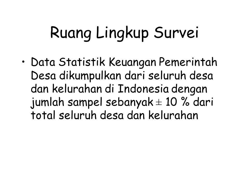 Ruang Lingkup Survei •Data Statistik Keuangan Pemerintah Desa dikumpulkan dari seluruh desa dan kelurahan di Indonesia dengan jumlah sampel sebanyak ± 10 % dari total seluruh desa dan kelurahan
