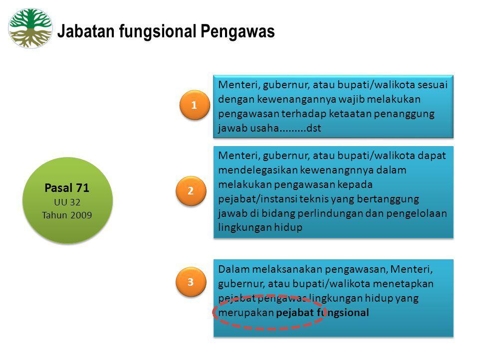 Jabatan fungsional Pengawas Pasal 71 UU 32 Tahun 2009 Pasal 71 UU 32 Tahun 2009 Menteri, gubernur, atau bupati/walikota sesuai dengan kewenangannya wa