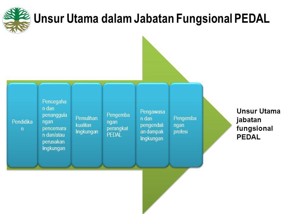 Unsur Utama dalam Jabatan Fungsional PEDAL Pendidika n Pencegaha n dan penanggula ngan pencemara n dan/atau perusakan lingkungan Pemulihan kualitas li