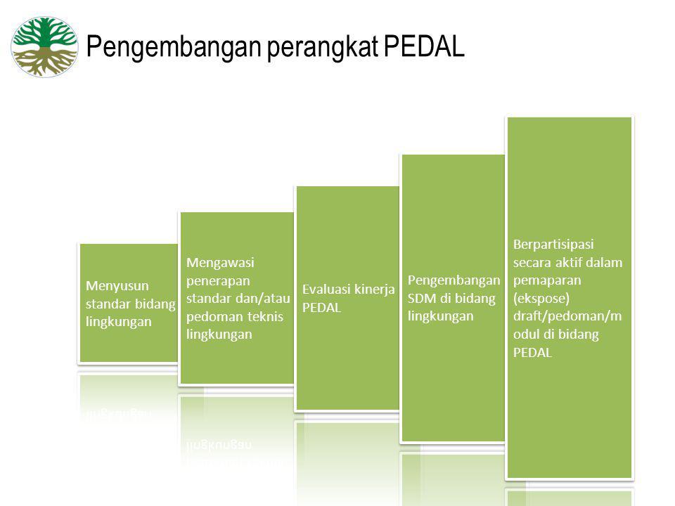 Pengembangan perangkat PEDAL