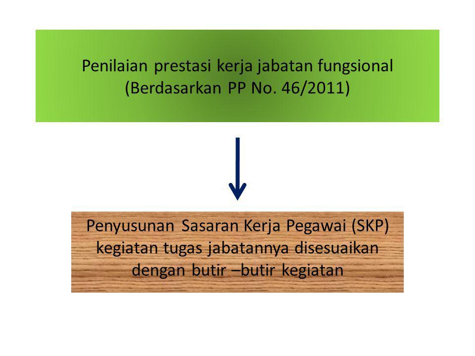 Penilaian prestasi kerja jabatan fungsional (Berdasarkan PP No. 46/2011) Penyusunan Sasaran Kerja Pegawai (SKP) kegiatan tugas jabatannya disesuaikan