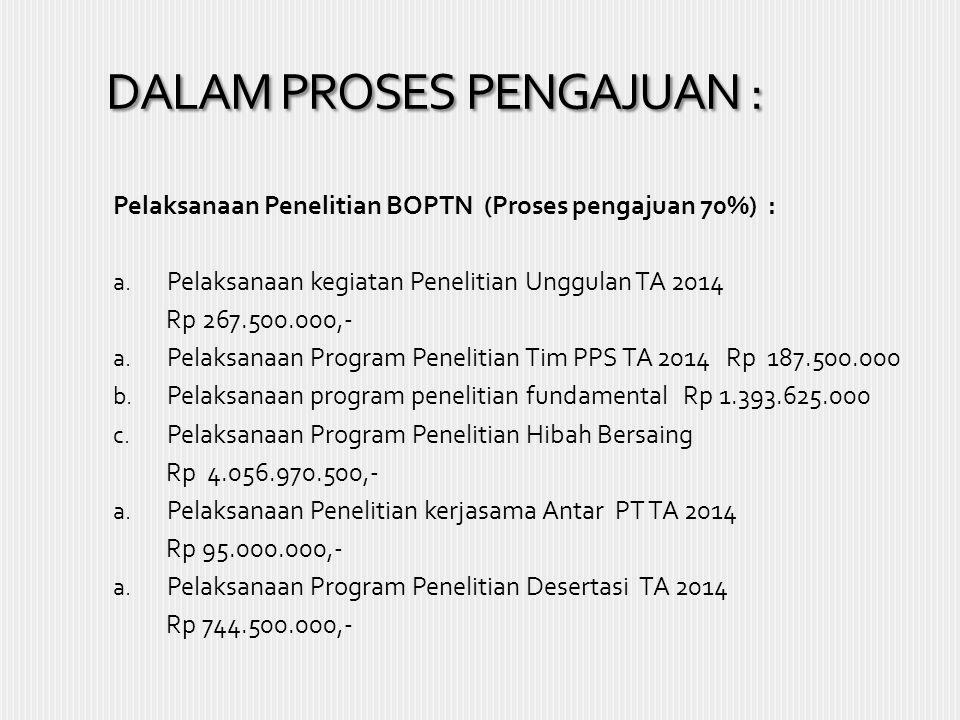 DALAM PROSES PENGAJUAN : Pelaksanaan Penelitian BOPTN (Proses pengajuan 70%) : a. Pelaksanaan kegiatan Penelitian Unggulan TA 2014 Rp 267.500.000,- a.