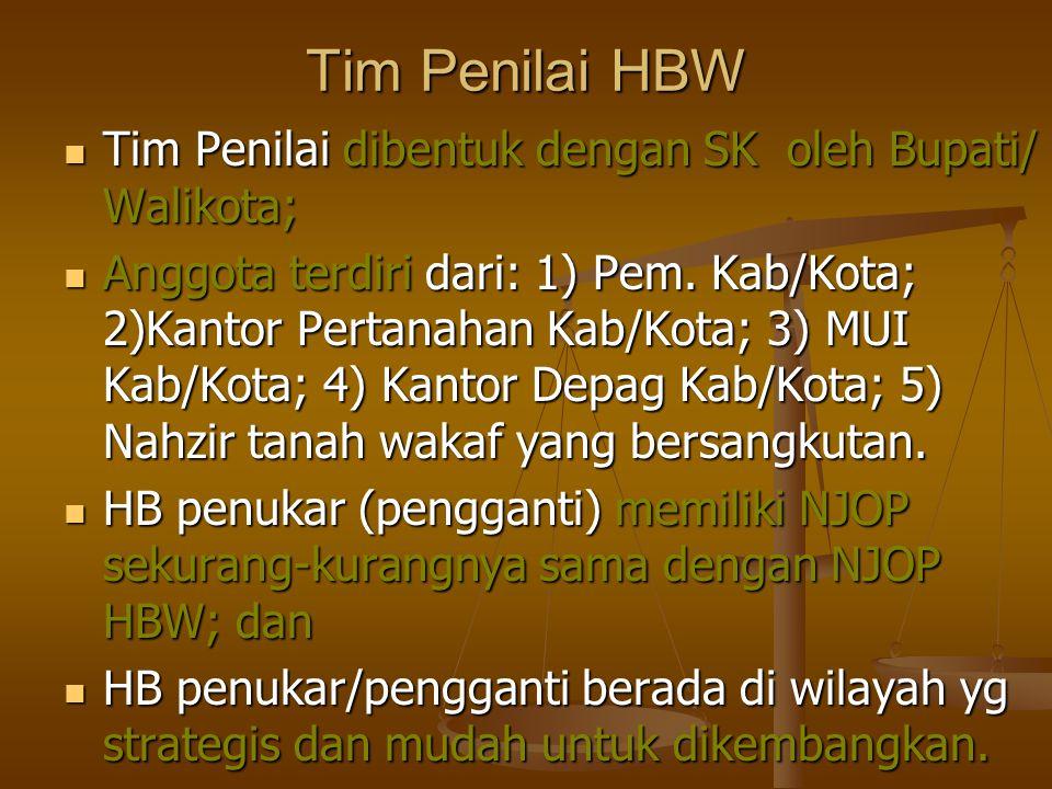 Tim Penilai HBW  Tim Penilai dibentuk dengan SK oleh Bupati/ Walikota;  Anggota terdiri dari: 1) Pem.