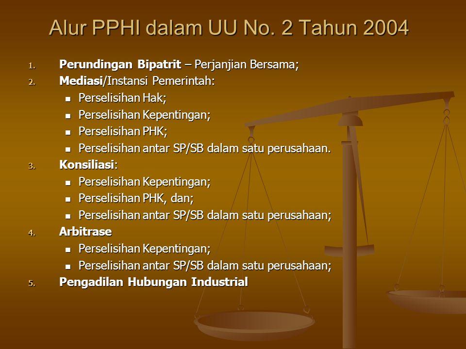 Alur PPHI dalam UU No. 2 Tahun 2004 1. Perundingan Bipatrit – Perjanjian Bersama; 2. Mediasi/Instansi Pemerintah:  Perselisihan Hak;  Perselisihan K