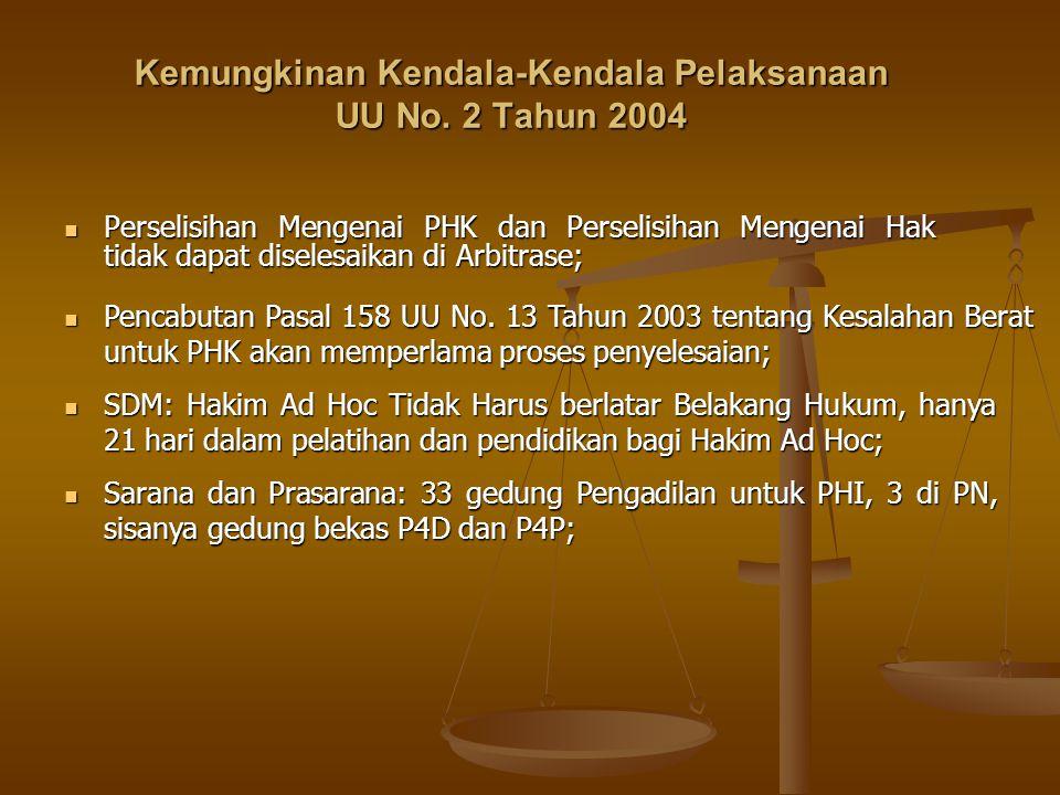Kemungkinan Kendala-Kendala Pelaksanaan UU No. 2 Tahun 2004  Pencabutan Pasal 158 UU No. 13 Tahun 2003 tentang Kesalahan Berat untuk PHK akan memperl