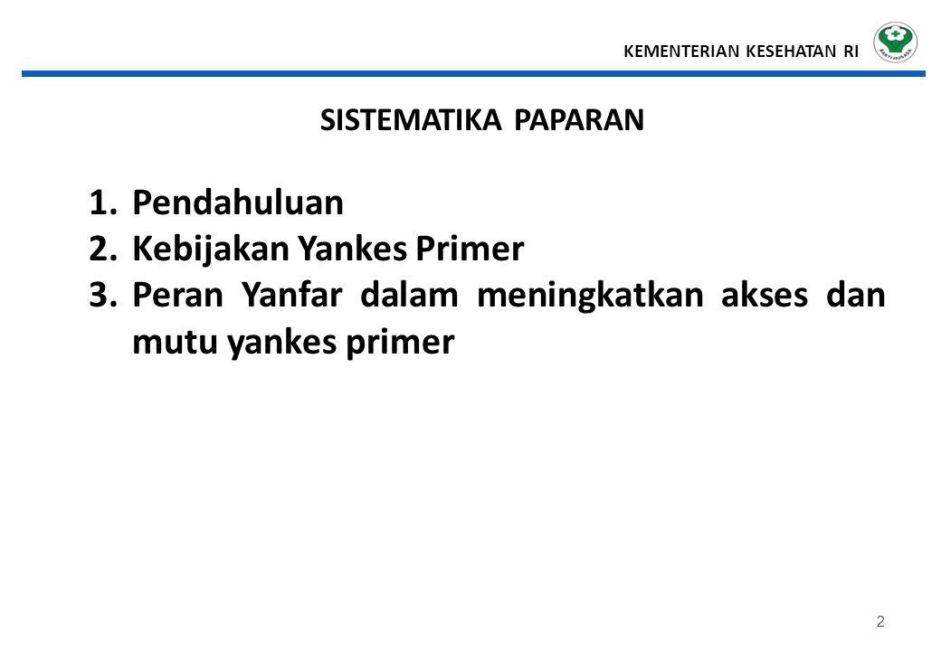 SISTEMATIKA PAPARAN 1.Pendahuluan 2.Kebijakan Yankes Primer 3.Peran Yanfar dalam meningkatkan akses dan mutu yankes primer 2 KEMENTERIAN KESEHATAN RI