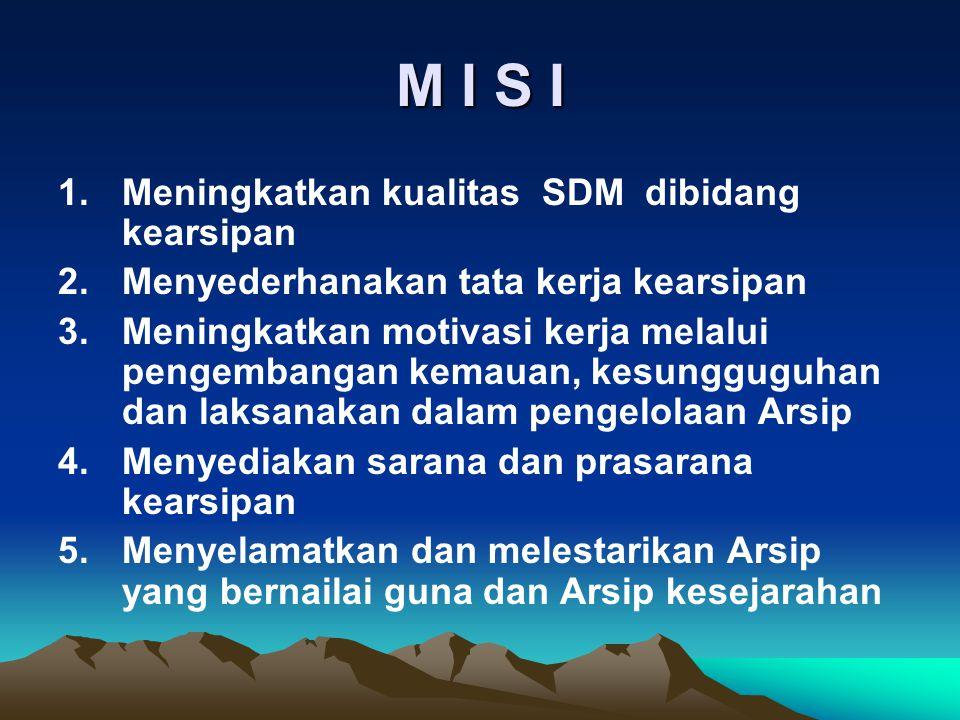 M I S I 1.Meningkatkan kualitas SDM dibidang kearsipan 2.Menyederhanakan tata kerja kearsipan 3.Meningkatkan motivasi kerja melalui pengembangan kemau