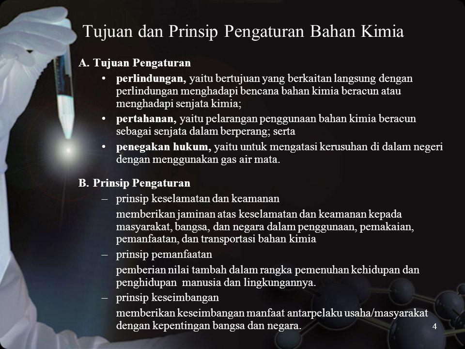 5 Struktur UU No.