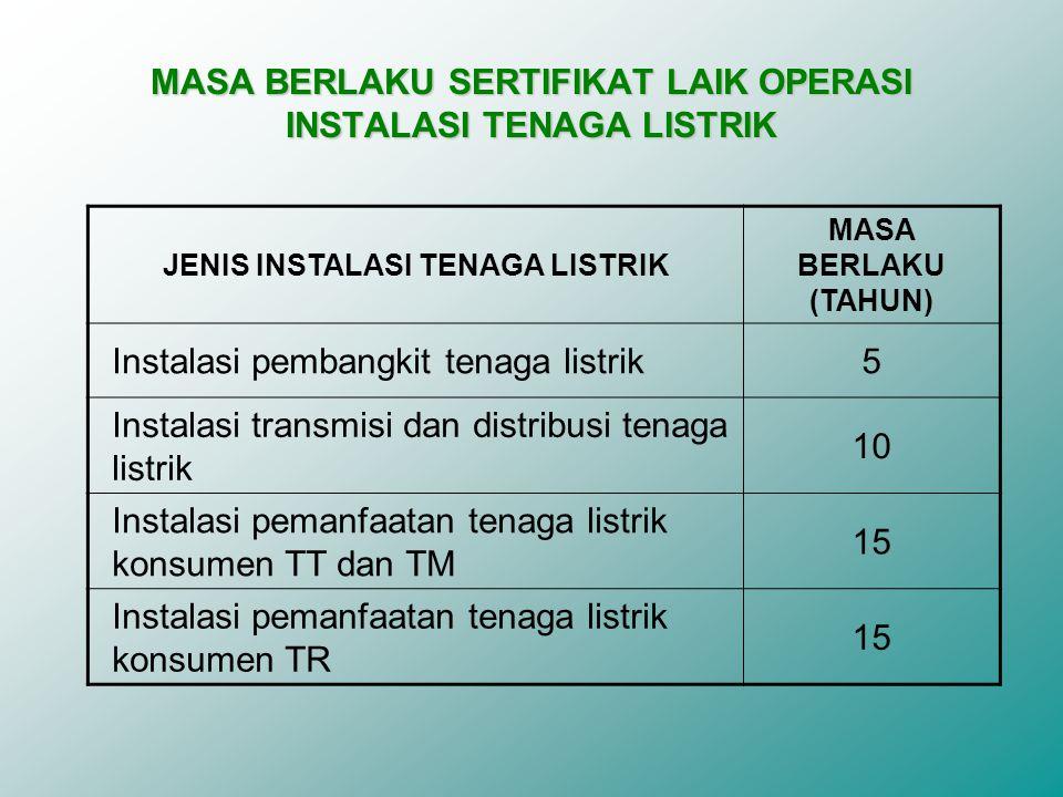 MASA BERLAKU SERTIFIKAT LAIK OPERASI INSTALASI TENAGA LISTRIK JENIS INSTALASI TENAGA LISTRIK MASA BERLAKU (TAHUN) Instalasi pembangkit tenaga listrik5 Instalasi transmisi dan distribusi tenaga listrik 10 Instalasi pemanfaatan tenaga listrik konsumen TT dan TM 15 Instalasi pemanfaatan tenaga listrik konsumen TR 15