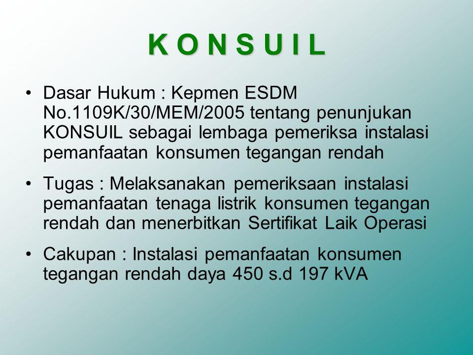 K O N S U I L •Dasar Hukum : Kepmen ESDM No.1109K/30/MEM/2005 tentang penunjukan KONSUIL sebagai lembaga pemeriksa instalasi pemanfaatan konsumen tegangan rendah •Tugas : Melaksanakan pemeriksaan instalasi pemanfaatan tenaga listrik konsumen tegangan rendah dan menerbitkan Sertifikat Laik Operasi •Cakupan : Instalasi pemanfaatan konsumen tegangan rendah daya 450 s.d 197 kVA
