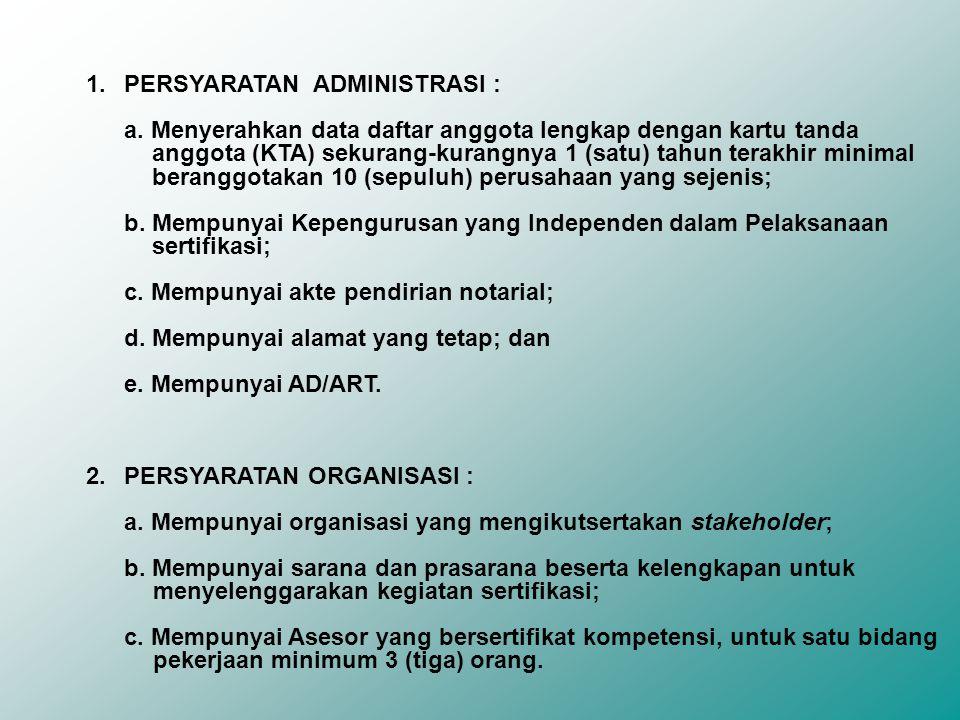 1.PERSYARATAN ADMINISTRASI : a.