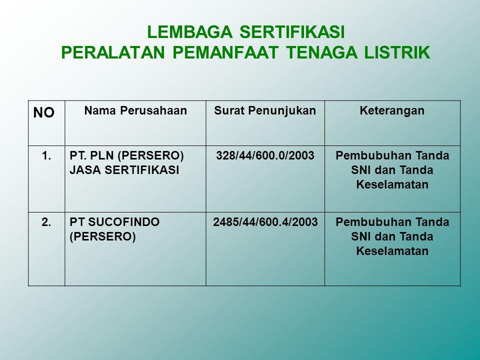 LEMBAGA SERTIFIKASI PERALATAN PEMANFAAT TENAGA LISTRIK NO Nama PerusahaanSurat PenunjukanKeterangan 1.PT.