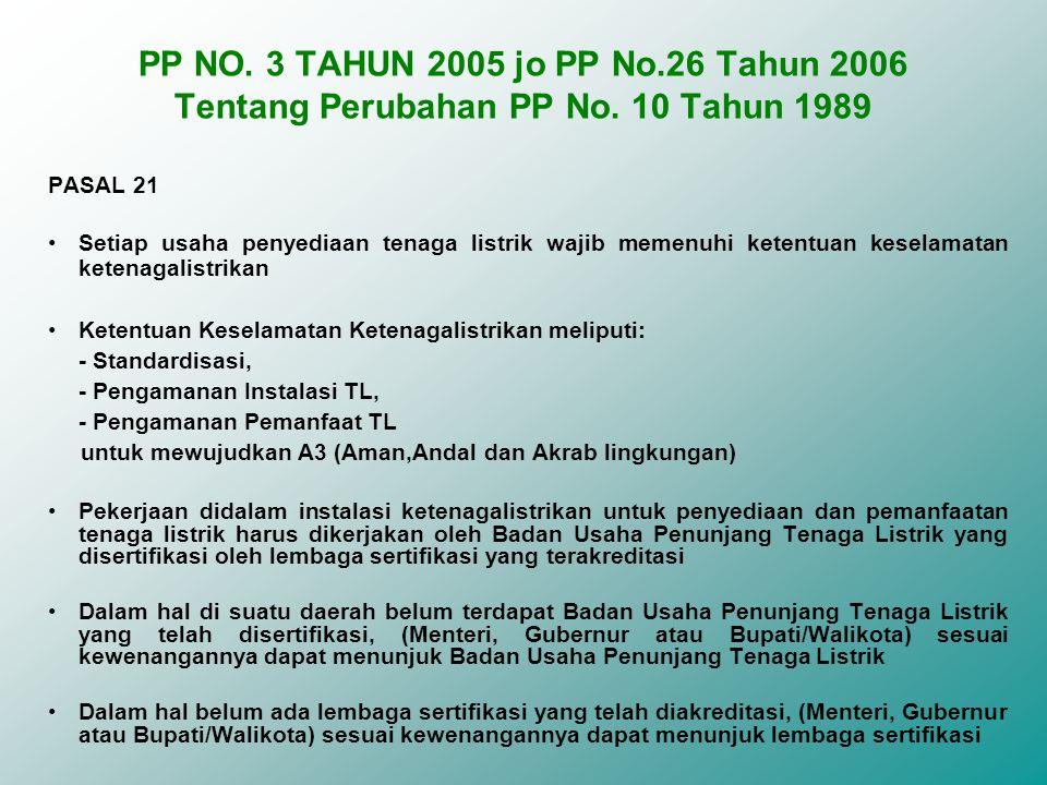 PP NO.3 TAHUN 2005 jo PP No.26 Tahun 2006 Tentang Perubahan PP No.