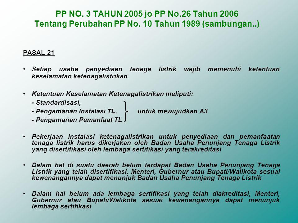 3.PERSYARATAN TEKNIS DIBIDANGNYA : a. Mempunyai Sistem Mutu Pelaksanaan Kegiatan dibidangnya; b.