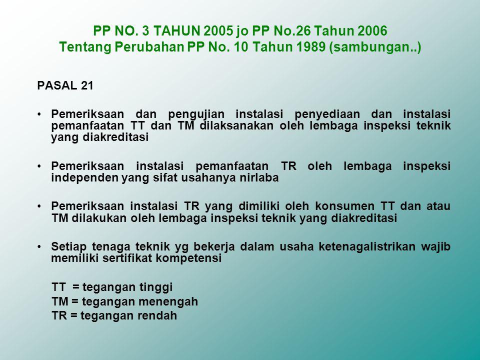 PASAL 22 •Instalasi ketenagalistrikan harus sesuai dengan Standar Nasional Indonesia bidang ketenagalistrikan.