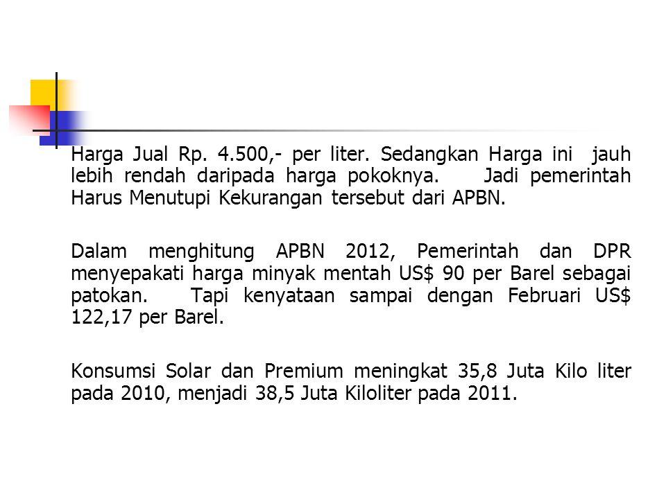 Harga Jual Rp.4.500,- per liter. Sedangkan Harga ini jauh lebih rendah daripada harga pokoknya.