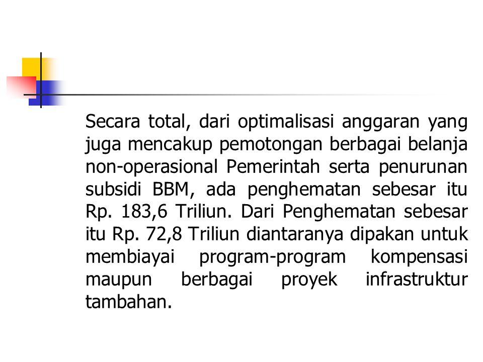 Secara total, dari optimalisasi anggaran yang juga mencakup pemotongan berbagai belanja non-operasional Pemerintah serta penurunan subsidi BBM, ada penghematan sebesar itu Rp.