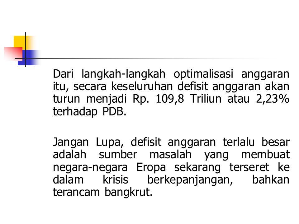 Dari langkah-langkah optimalisasi anggaran itu, secara keseluruhan defisit anggaran akan turun menjadi Rp. 109,8 Triliun atau 2,23% terhadap PDB. Jang
