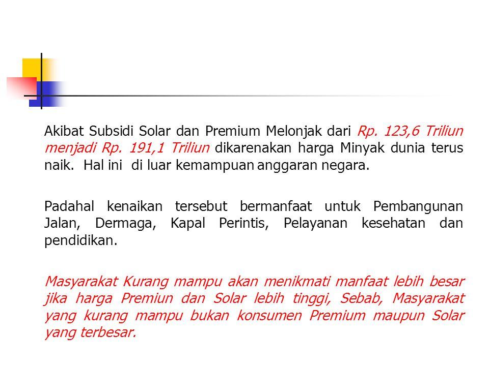 Akibat Subsidi Solar dan Premium Melonjak dari Rp. 123,6 Triliun menjadi Rp. 191,1 Triliun dikarenakan harga Minyak dunia terus naik. Hal ini di luar