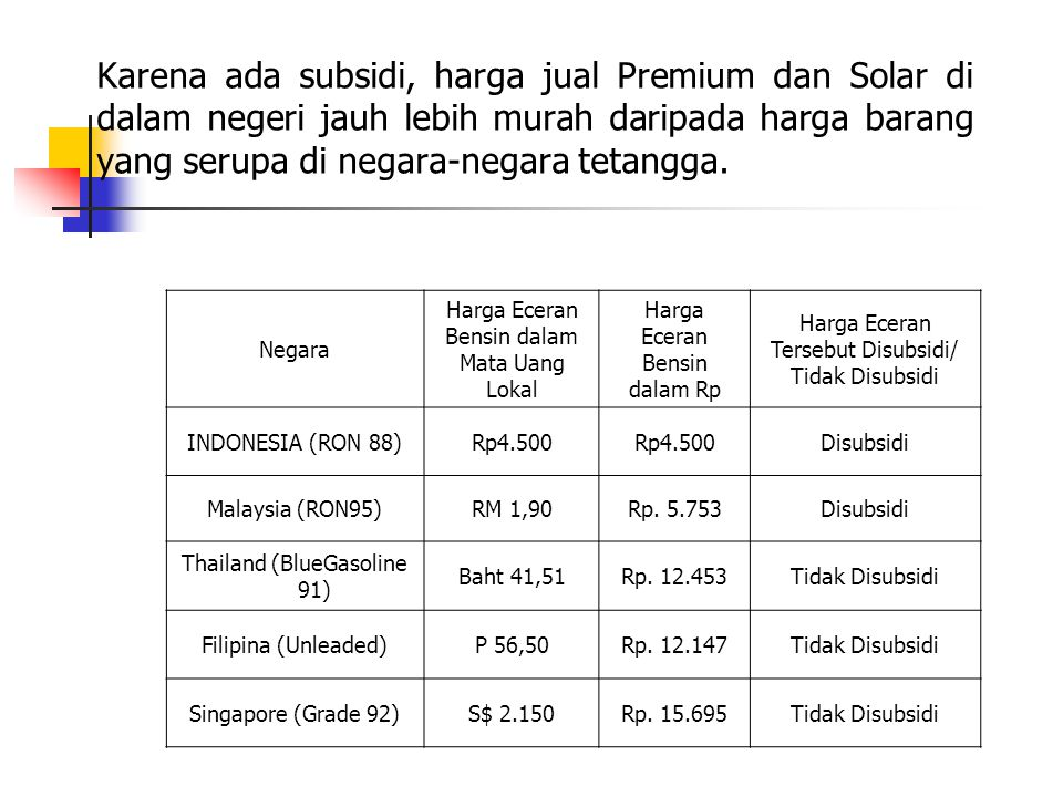 Karena ada subsidi, harga jual Premium dan Solar di dalam negeri jauh lebih murah daripada harga barang yang serupa di negara-negara tetangga. Negara