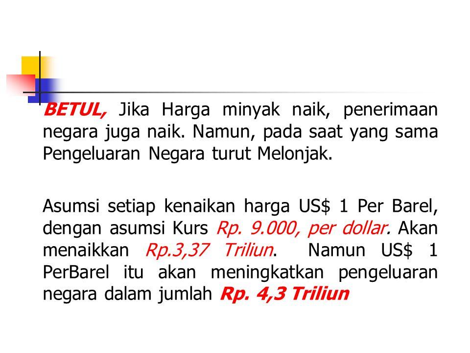 Setiap ada Kenaikan Harga Minyak sebesar US $ 1 Per barel, APBN harus menanggung beban sebesar Rp.