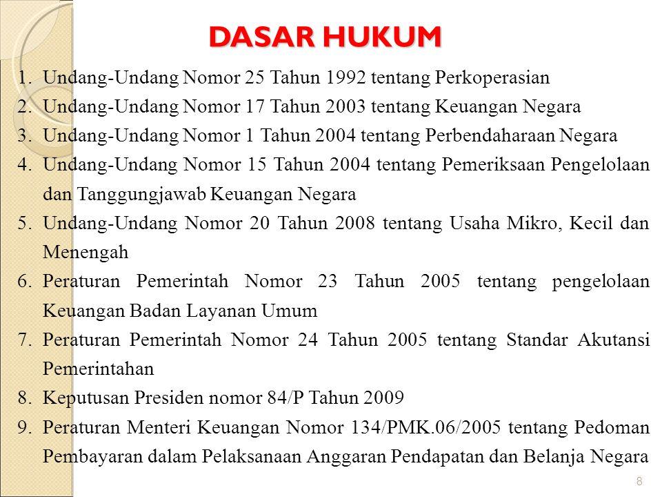 J asa Raharja Cabang Nusa Tenggara Barat sudah memberikan kucuran dana bantuan bergulir kepada salah satu mitra binaan yang bergerak dibidang variasi mobil di Pagesangan Kota Mataram, PKBL tak pernah berhenti untuk memantau kondisi dan perkembangan usaha mitra binaan.