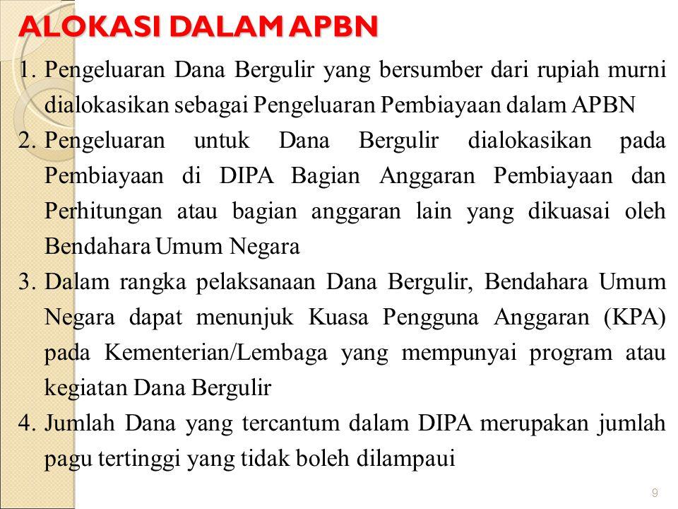Kepala Dinas Perindustian dan Koperasi Pemerintah Kota Palembang, H R Wantjik Badaruddin mengemukakan, sudah memberikan kucuran dana bantuan bergulir kepada Pasar Buah Jakabaring yang merupakan salah satu contoh keberhasilan program dana bergulir.