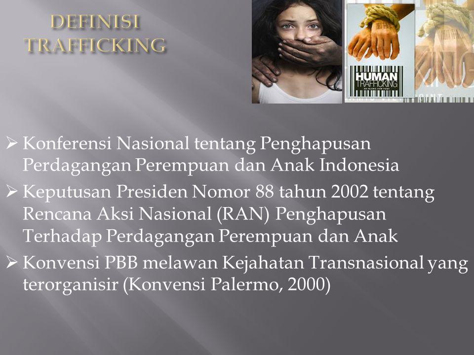  Konferensi Nasional tentang Penghapusan Perdagangan Perempuan dan Anak Indonesia  Keputusan Presiden Nomor 88 tahun 2002 tentang Rencana Aksi Nasional (RAN) Penghapusan Terhadap Perdagangan Perempuan dan Anak  Konvensi PBB melawan Kejahatan Transnasional yang terorganisir (Konvensi Palermo, 2000)