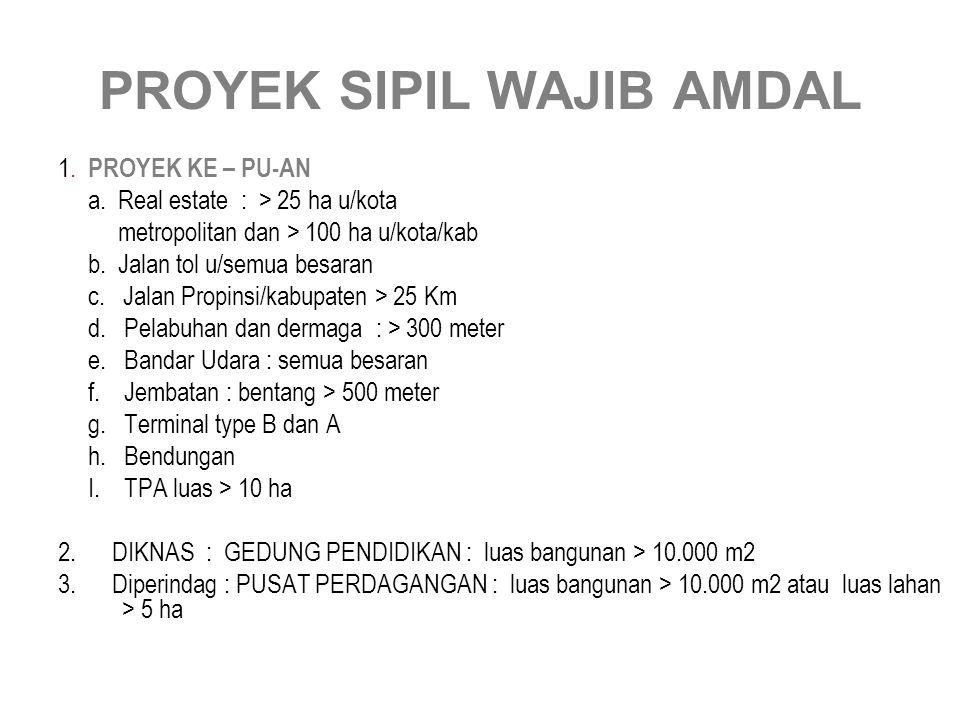 PROYEK SIPIL WAJIB AMDAL 1. PROYEK KE – PU-AN a. Real estate : > 25 ha u/kota metropolitan dan > 100 ha u/kota/kab b. Jalan tol u/semua besaran c. Jal