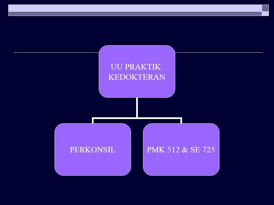 PASAL 79  DIPIDANA DENGAN PIDANA KURUNGAN PALING LAMA 1 (SATU) TAHUN ATAU DENDA PALING BANYAK RP 50.000.000,00 (LIMA PULUH JUTA RUPIAH), SETIAP DOKTE