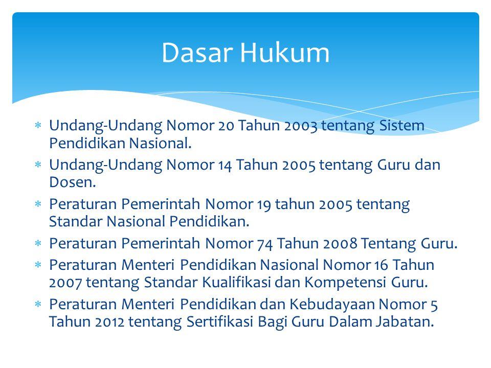  Undang-Undang Nomor 20 Tahun 2003 tentang Sistem Pendidikan Nasional.  Undang-Undang Nomor 14 Tahun 2005 tentang Guru dan Dosen.  Peraturan Pemeri