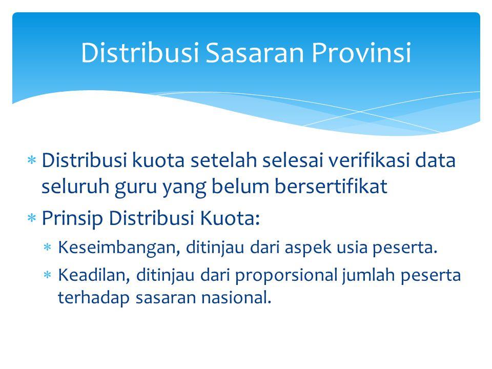  Distribusi kuota setelah selesai verifikasi data seluruh guru yang belum bersertifikat  Prinsip Distribusi Kuota:  Keseimbangan, ditinjau dari asp