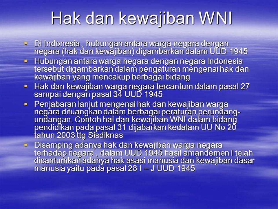 Hak dan kewajiban WNI  Di Indonesia, hubungan antara warga negara dengan negara (hak dan kewajiban) digambarkan dalam UUD 1945  Hubungan antara warga negara dengan negara Indonesia tersebut digambarkan dalam pengaturan mengenai hak dan kewajiban yang mencakup berbagai bidang  Hak dan kewajiban warga negara tercantum dalam pasal 27 sampai dengan pasal 34 UUD 1945  Penjabaran lanjut mengenai hak dan kewajiban warga negara dituangkan dalam berbagai peraturan perundang- undangan.