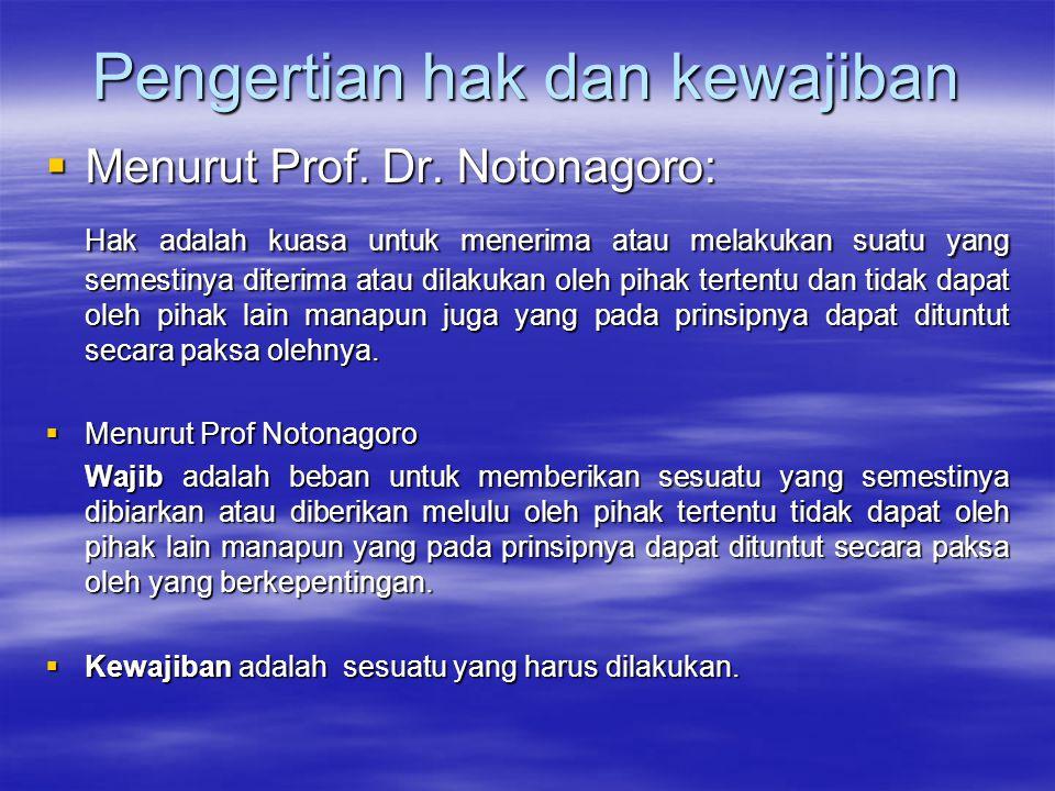 Pengertian hak dan kewajiban  Menurut Prof.Dr.