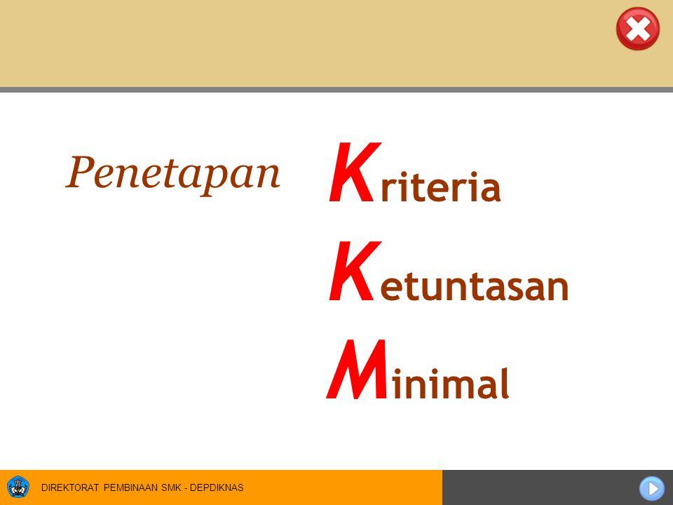 DIREKTORAT PEMBINAAN SMK - DEPDIKNAS K riteria K etuntasan M inimal Penetapan