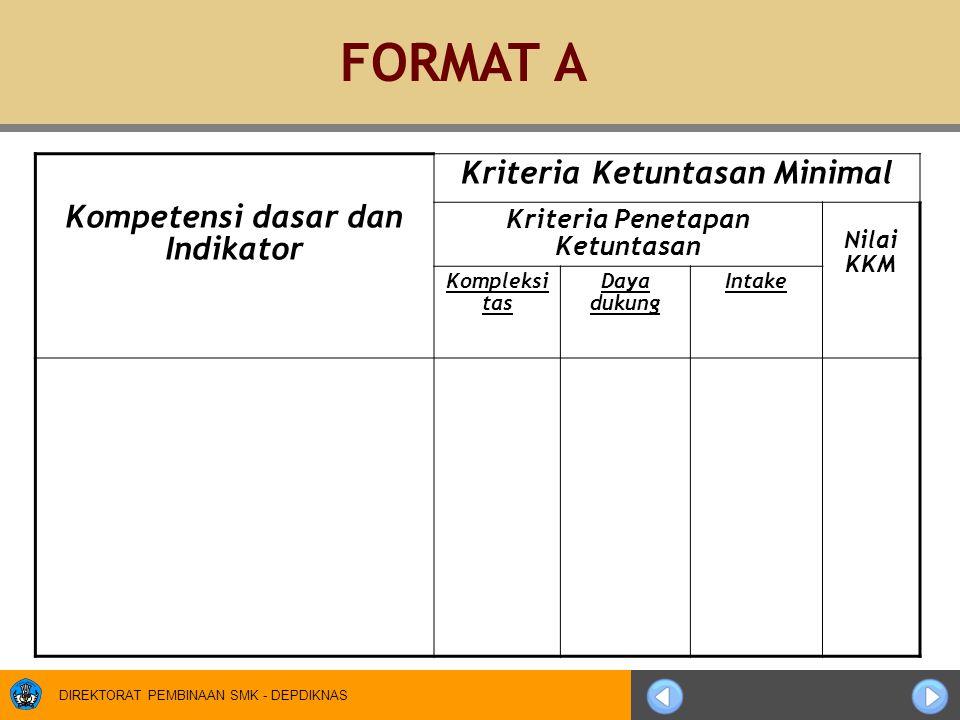 DIREKTORAT PEMBINAAN SMK - DEPDIKNAS Kompetensi dasar dan Indikator Kriteria Ketuntasan Minimal Kriteria Penetapan Ketuntasan Nilai KKM Kompleksi tas Daya dukung Intake FORMAT A